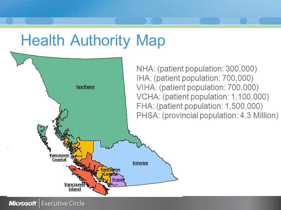 Health Authority Map NHA: (patient population: 300,000) IHA: (patient population: 700,000) VIHA: (patient population: 700,000) VCHA: (patient population: 1,100,000) FHA: (patient population: 1,500,000) PHSA: (provincial population: 4.3 Million)