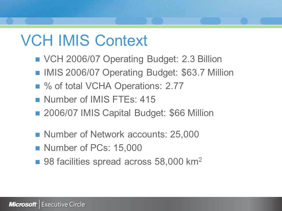 VCH IMIS Context VCH 2006/07 Operating Budget: 2.3 Billion IMIS 2006/07 Operating Budget: $63.7 Million % of total VCHA Operations: 2.77 Number of IMI