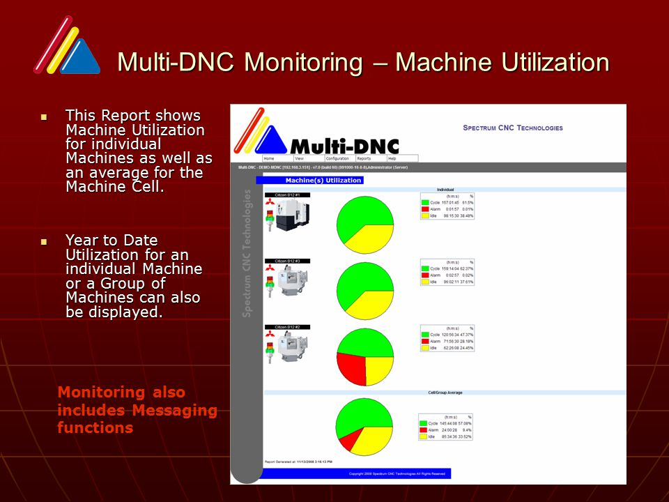 Multi-DNC Monitoring – Machine Utilization Multi-DNC Monitoring – Machine Utilization This Report shows Machine Utilization for individual Machines as well as an average for the Machine Cell.