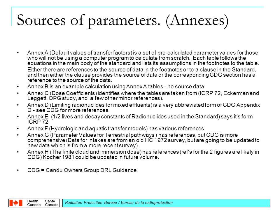 Radiation Protection Bureau / Bureau de la radioprotection Sources of parameters.