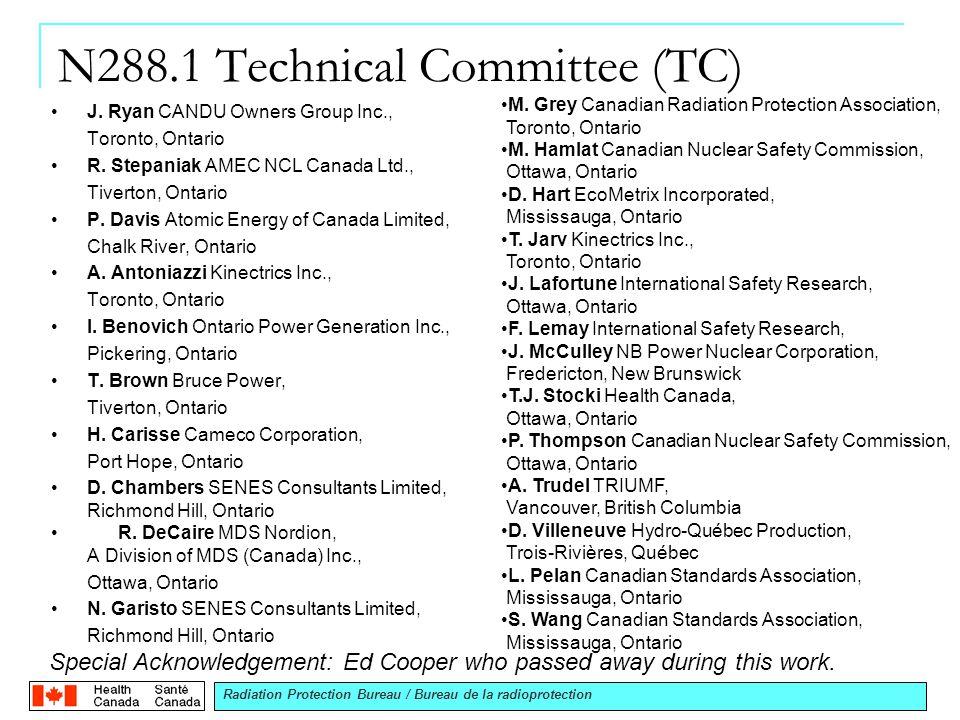 Radiation Protection Bureau / Bureau de la radioprotection N288.1 Technical Committee (TC) J.