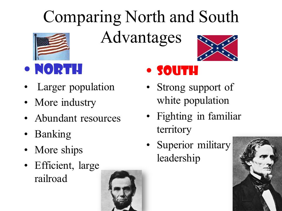 Comparing North and South Advantages NORTH Larger population More industry Abundant resources Banking More ships Efficient, large railroad SOUTH Stron