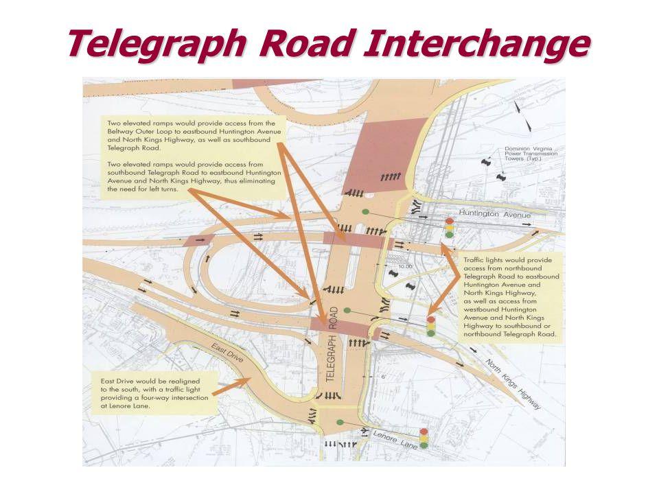 Telegraph Road Interchange