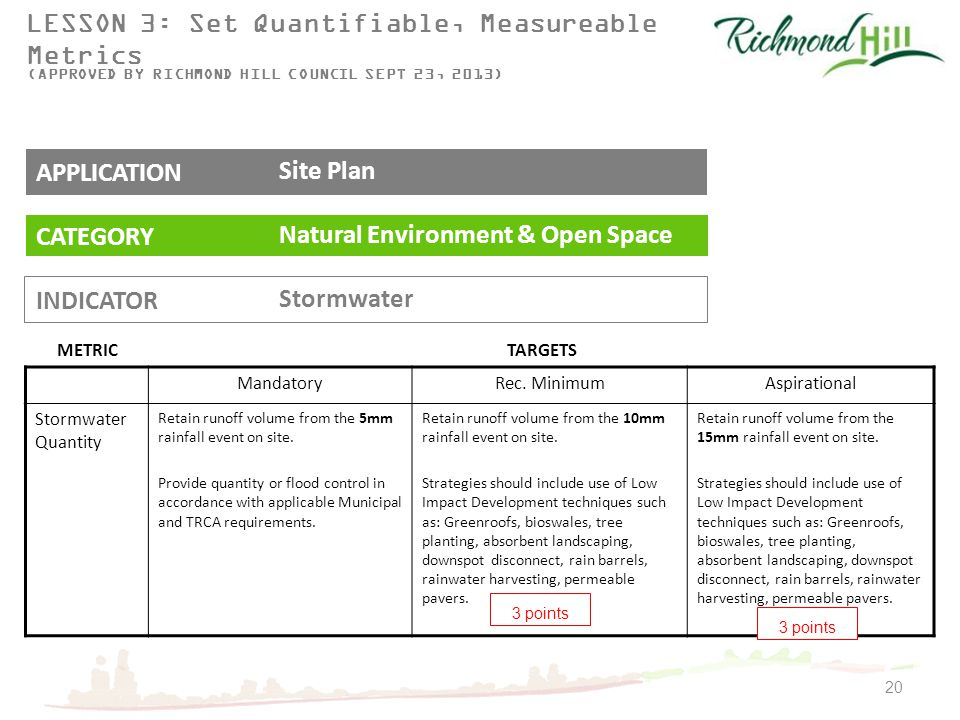 Site Plan Natural Environment & Open Space Stormwater APPLICATION CATEGORY INDICATOR 20 MandatoryRec.