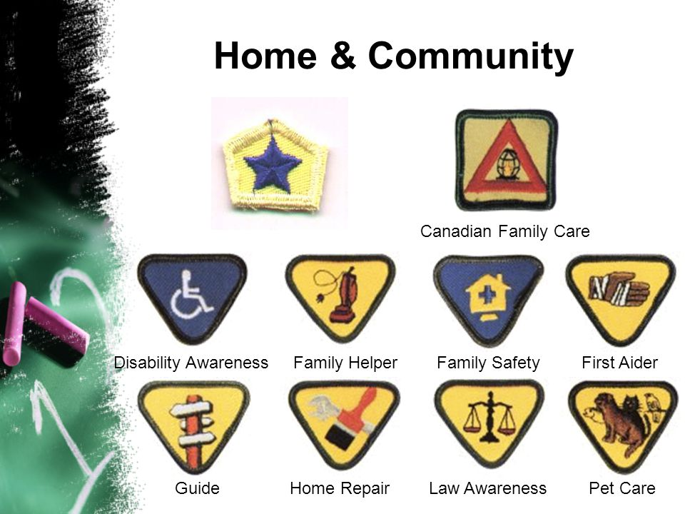 Home & Community Canadian Family Care Disability AwarenessFamily HelperFamily SafetyFirst Aider GuideHome RepairLaw AwarenessPet Care