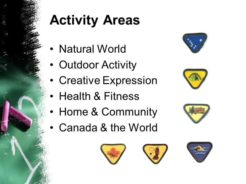 Activity Areas Natural World Outdoor Activity Creative Expression Health & Fitness Home & Community Canada & the World