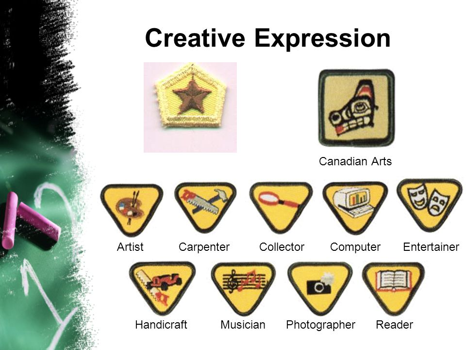 Creative Expression Canadian Arts ArtistCarpenterCollectorComputerEntertainer HandicraftMusicianPhotographerReader