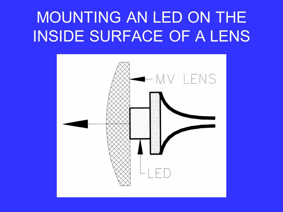 MOUNTING AN LED ON THE INSIDE SURFACE OF A LENS
