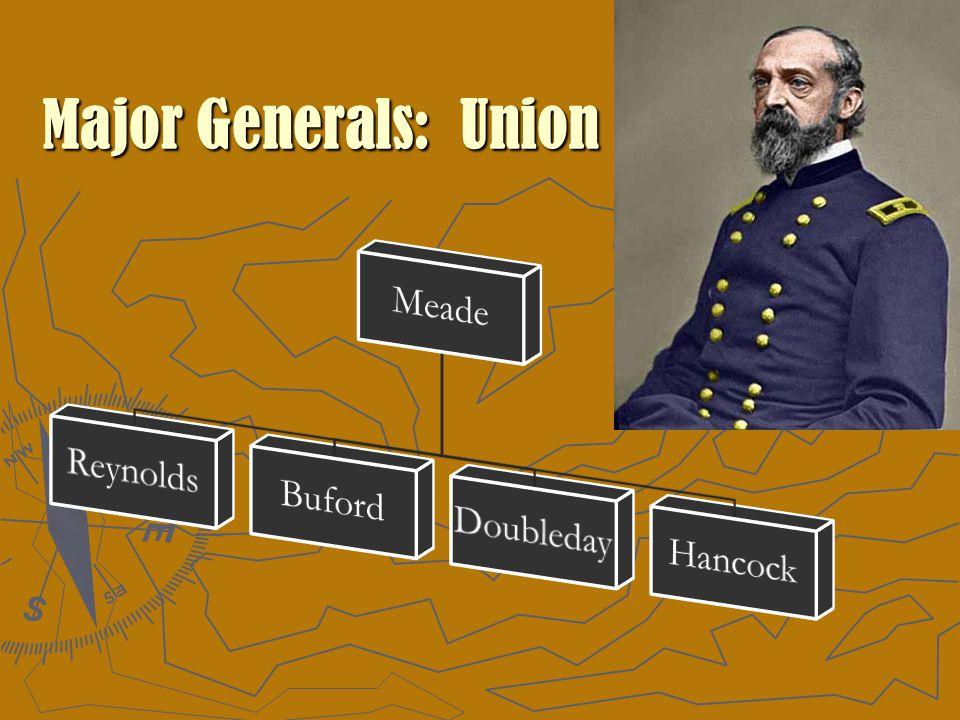 Major Generals: Union