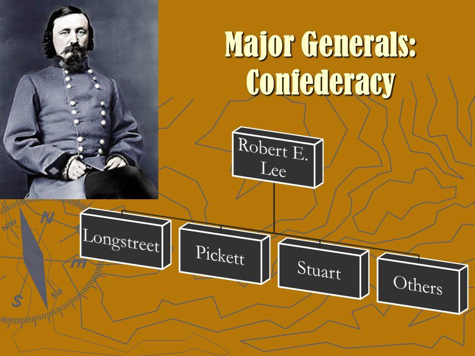 Major Generals: Confederacy