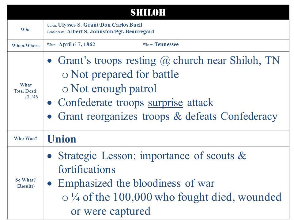 Shiloh Who Union: Ulysses S. Grant/Don Carlos Buell Confederate: Albert S.