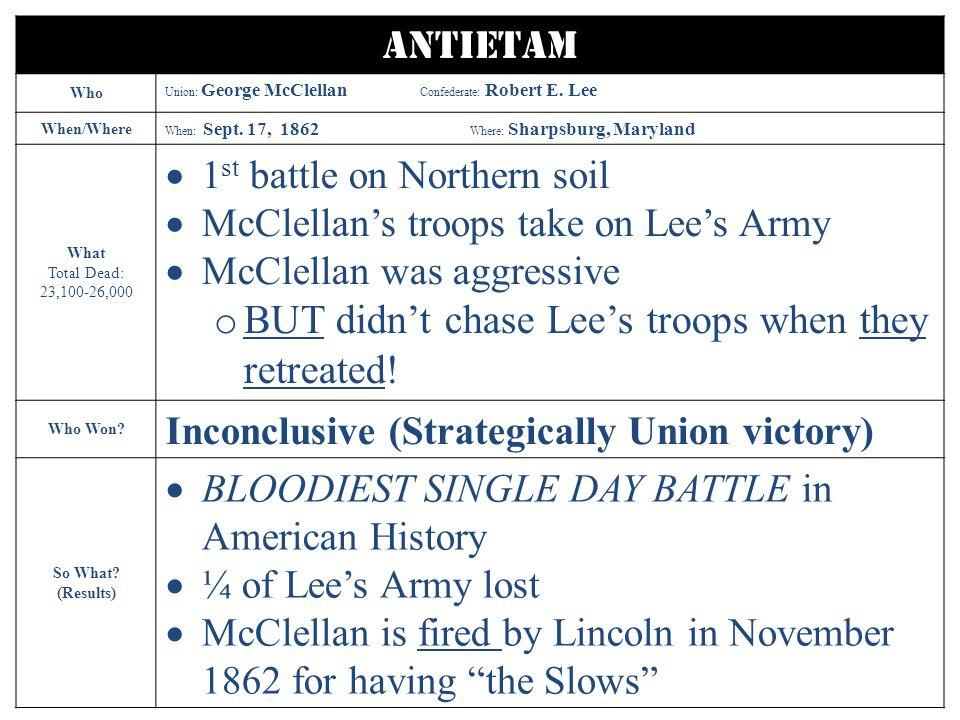Antietam Who Union: George McClellan Confederate: Robert E.