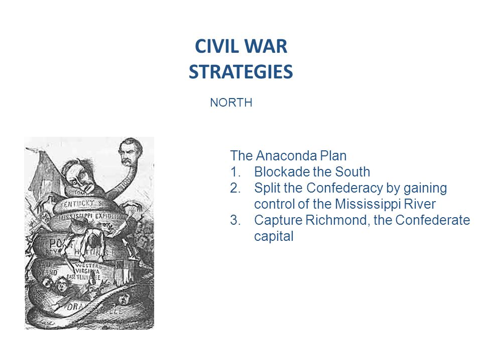 CIVIL WAR STRATEGIES NORTH The Anaconda Plan 1.Blockade the South 2.Split the Confederacy by gaining control of the Mississippi River 3.Capture Richmond, the Confederate capital