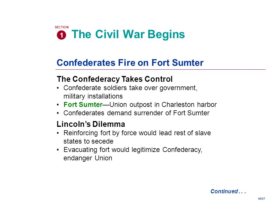 Confederates Fire on Fort Sumter The Confederacy Takes Control Confederate soldiers take over government, military installations Fort Sumter—Union outpost in Charleston harbor Confederates demand surrender of Fort Sumter The Civil War Begins 1 SECTION NEXT Continued...