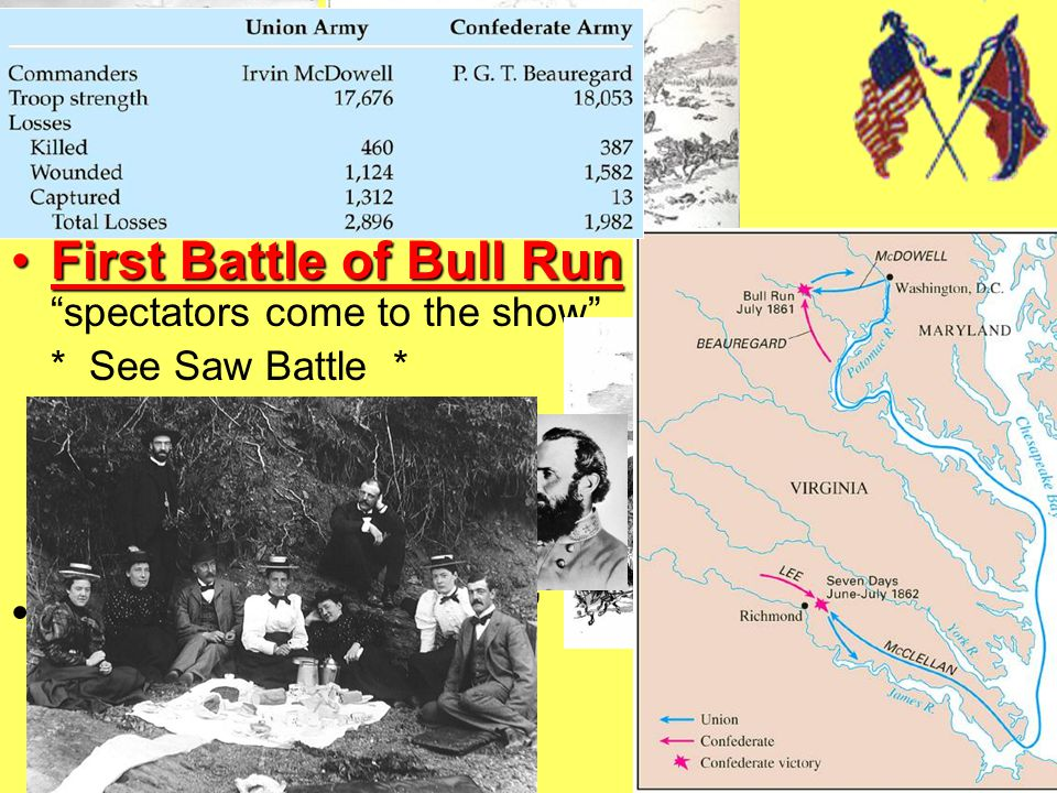 """The Civil War"" First Battle of Bull RunFirst Battle of Bull Run ""spectators come to the show"" * See Saw Battle * (Richmond) –McDowell (Union) –Beaure"