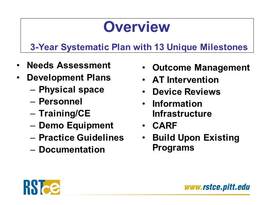 Overview 3-Year Systematic Plan with 13 Unique Milestones Needs Assessment Development Plans –Physical space –Personnel –Training/CE –Demo Equipment –