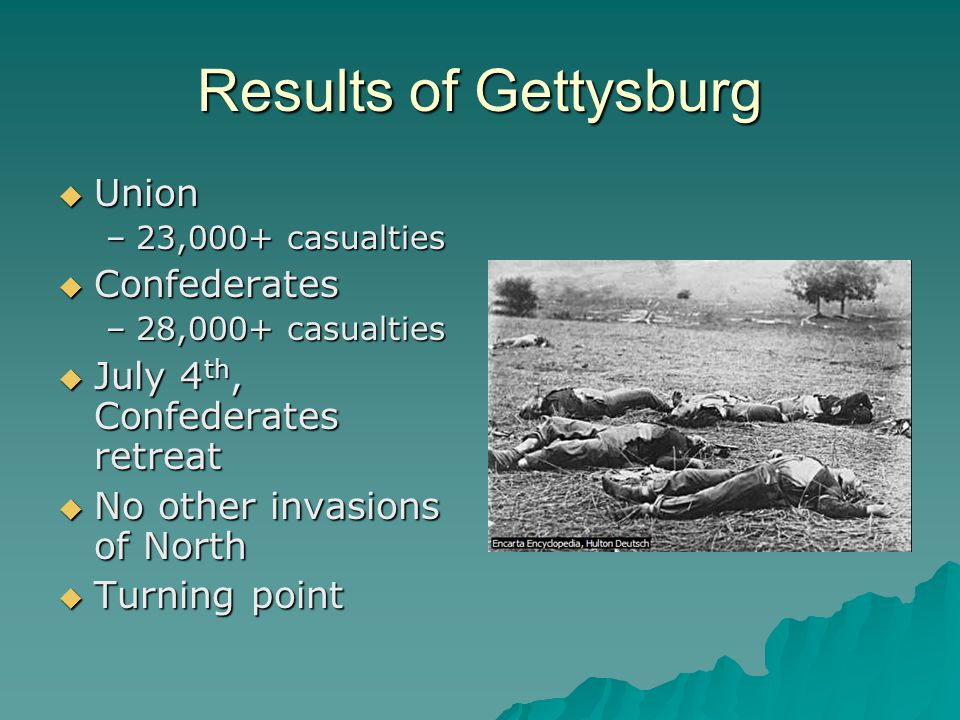 Results of Gettysburg  Union –23,000+ casualties  Confederates –28,000+ casualties  July 4 th, Confederates retreat  No other invasions of North  Turning point