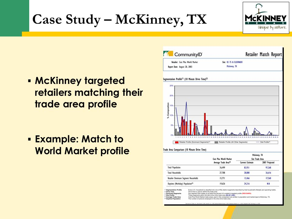  McKinney targeted retailers matching their trade area profile  Example: Match to World Market profile Case Study – McKinney, TX