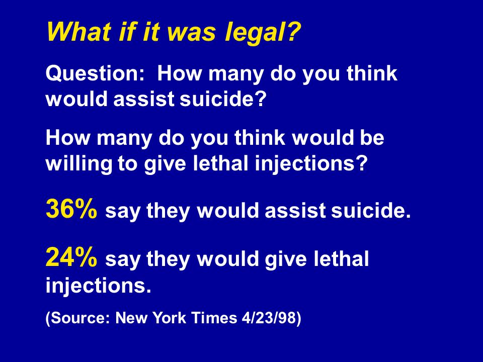 What if it was legal. Question: How many do you think would assist suicide.