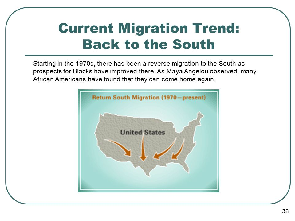 38 Current Migration Trend: Back to the South Starting in the 1970s, there has been a reverse migration to the South as prospects for Blacks have improved there.