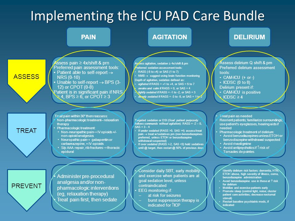 Implementing the ICU PAD Care Bundle TREAT PREVENT ASSESS PAINAGITATIONDELIRIUM Treat pain within 30 then reassess: Non-pharmacologic treatment– relaxation therapy Pharmacologic treatment: Non-neuropathic pain  IV opioids +/- non-opioid analgesics Neuropathic pain  gabapentin or carbamazepine, + IV opioids S/p AAA repair, rib fractures  thoracic epidural Administer pre-procedural analgesia and/or non- pharmacologic interventions (eg, relaxation therapy) Treat pain first, then sedate Targeted sedation or DSI (Goal: patient purposely follows commands without agitation): RASS = -2 – 0, SAS = 3 - 4 If under sedated (RASS >0, SAS >4) assess/treat pain  treat w/sedatives prn (non-benzodiazepines preferred, unless ETOH or benzodiazepine withdrawal suspected) If over sedated (RASS <-2, SAS <3) hold sedatives until @ target, then restart @ 50% of previous dose Consider daily SBT, early mobility and exercise when patients are at goal sedation level, unless contraindicated EEG monitoring if: –at risk for seizures –burst suppression therapy is indicated for  ICP Identify delirium risk factors: dementia, HTN, ETOH abuse, high severity of illness, coma, benzodiazepine administration Avoid benzodiazepine use in those at  risk for delirium Mobilize and exercise patients early Promote sleep (control light, noise; cluster patient care activities; decrease nocturnal stimuli) Restart baseline psychiatric meds, if indicated Treat pain as needed Reorient patients; familiarize surroundings; use patient's eyeglasses, hearing aids if needed Pharmacologic treatment of delirium: Avoid benzodiazepines unless ETOH or benzodiazepine withdrawal suspected Avoid rivastigmine Avoid antipsychotics if  risk of Torsades de pointes Assess pain ≥ 4x/shift & prn Preferred pain assessment tools: Patient able to self-report  NRS (0-10) Unable to self-report  BPS (3- 12) or CPOT (0-8) Patient is in significant pain if NRS ≥ 4, BPS ≥ 6, or CPOT ≥ 3 Assess agitation, sedation ≥ 4x/shift & prn Preferred sedation assessment tools: RASS (-5 to +4) or SAS (1 to 7) NMB  suggest using brain function monitoring Depth of agitation, sedation defined as: agitated if RASS = +1 to +4, or SAS = 5 to 7 awake and calm if RASS = 0, or SAS = 4 lightly sedated if RASS = -1 to -2, or SAS = 3 deeply sedated if RASS = -3 to -5, or SAS = 1 to 2 Assess delirium Q shift & prn Preferred delirium assessment tools: CAM-ICU (+ or -) ICDSC (0 to 8) Delirium present if: CAM-ICU is positive ICDSC ≥ 4