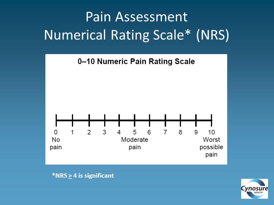 Pain Assessment Numerical Rating Scale* (NRS) *NRS > 4 is significant
