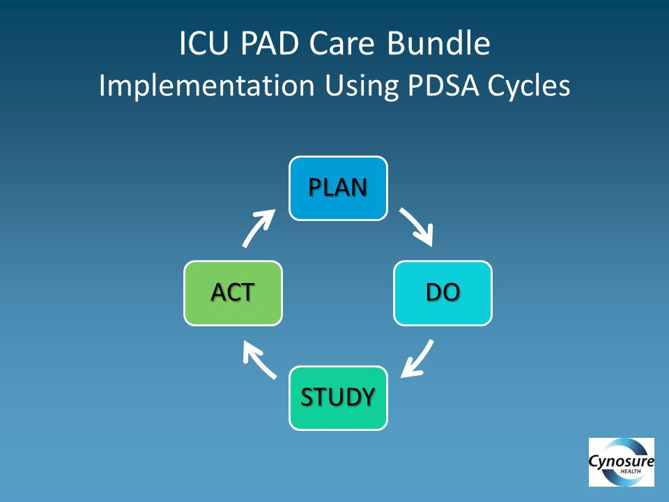 ICU PAD Care Bundle Implementation Using PDSA Cycles PLAN DO STUDY ACT