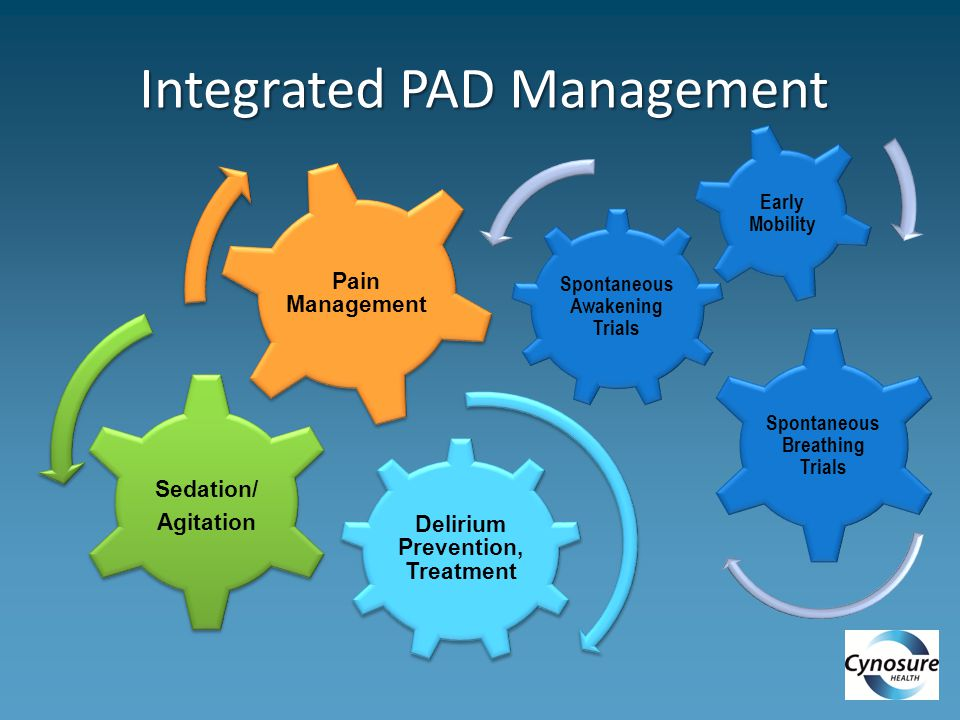 Integrated PAD Management Delirium Prevention, Treatment Sedation/ Agitation Pain Management Spontaneous Awakening Trials Spontaneous Breathing Trials Early Mobility