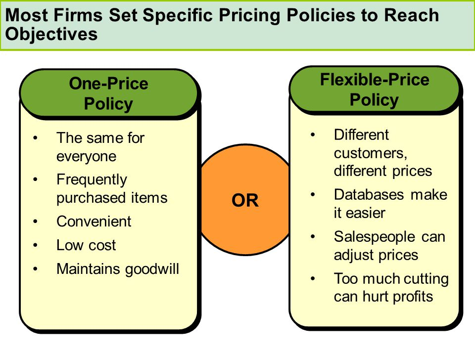 OR One-Price Policy The same for everyone Frequently purchased items Convenient Low cost Maintains goodwill Flexible-Price Policy Different customers,