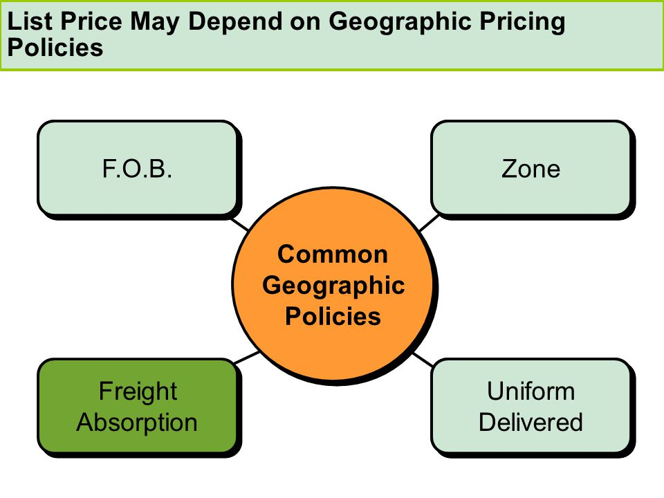 Uniform Delivered Uniform Delivered Zone F.O.B. Uniform Delivered Uniform Delivered Zone F.O.B. Common Geographic Policies Freight Absorption Freight