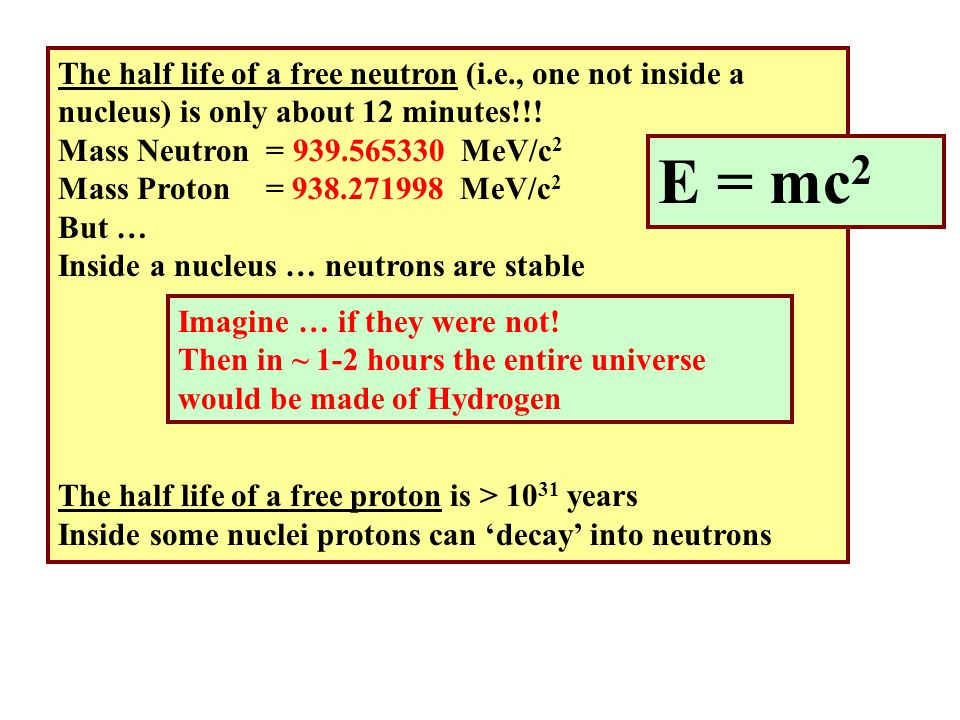 The half life of a free neutron (i.e., one not inside a nucleus) is only about 12 minutes!!.