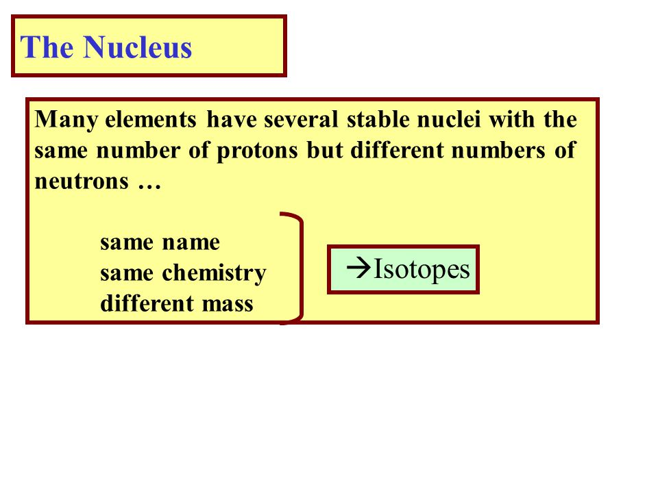 The Nucleus Many elements have several stable nuclei with the same number of protons but different numbers of neutrons … same name same chemistry different mass  Isotopes