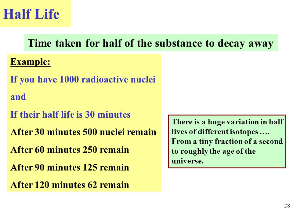 Half Life 28 Time taken for half of the substance to decay away Example: If you have 1000 radioactive nuclei and If their half life is 30 minutes After 30 minutes 500 nuclei remain After 60 minutes 250 remain After 90 minutes 125 remain After 120 minutes 62 remain There is a huge variation in half lives of different isotopes ….