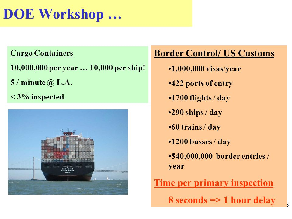DOE Workshop … 3 Border Control/ US Customs 1,000,000 visas/year 422 ports of entry 1700 flights / day 290 ships / day 60 trains / day 1200 busses / day 540,000,000 border entries / year Time per primary inspection 8 seconds => 1 hour delay Cargo Containers 10,000,000 per year … 10,000 per ship.