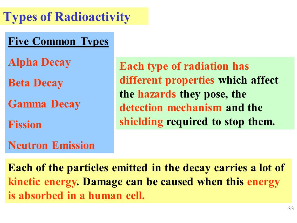 Types of Radioactivity 33 Each type of radiation has different properties which affect the hazards they pose, the detection mechanism and the shielding required to stop them.