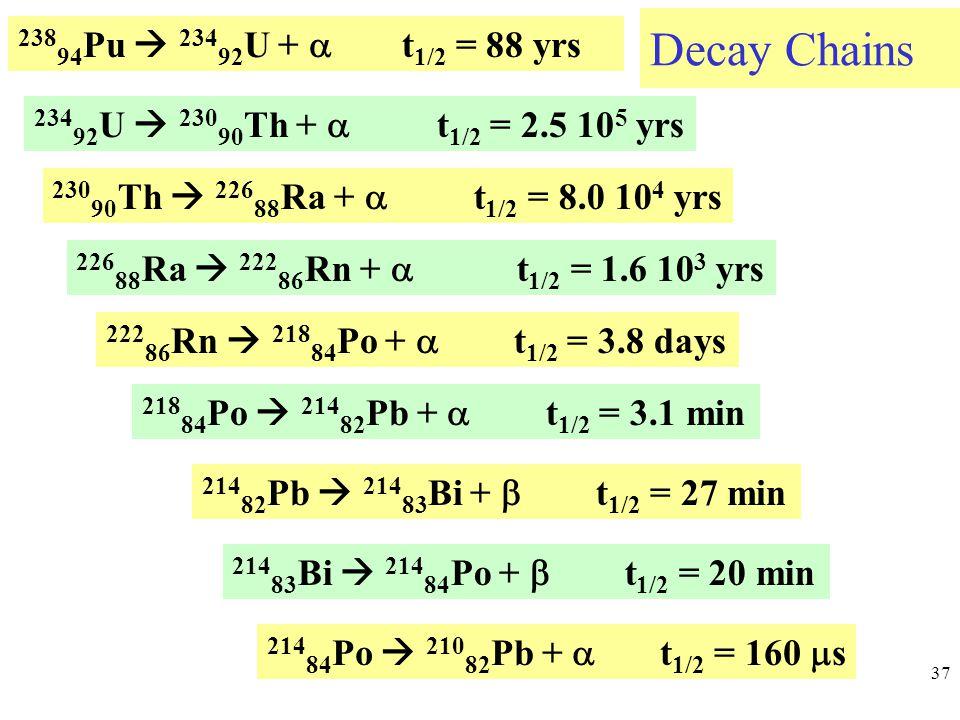 Decay Chains 37 238 94 Pu  234 92 U +  t 1/2 = 88 yrs 234 92 U  230 90 Th +  t 1/2 = 2.5 10 5 yrs 230 90 Th  226 88 Ra +  t 1/2 = 8.0 10 4 yrs 226 88 Ra  222 86 Rn +  t 1/2 = 1.6 10 3 yrs 222 86 Rn  218 84 Po +  t 1/2 = 3.8 days 218 84 Po  214 82 Pb +  t 1/2 = 3.1 min 214 82 Pb  214 83 Bi +  t 1/2 = 27 min 214 83 Bi  214 84 Po +  t 1/2 = 20 min 214 84 Po  210 82 Pb +  t 1/2 = 160  s