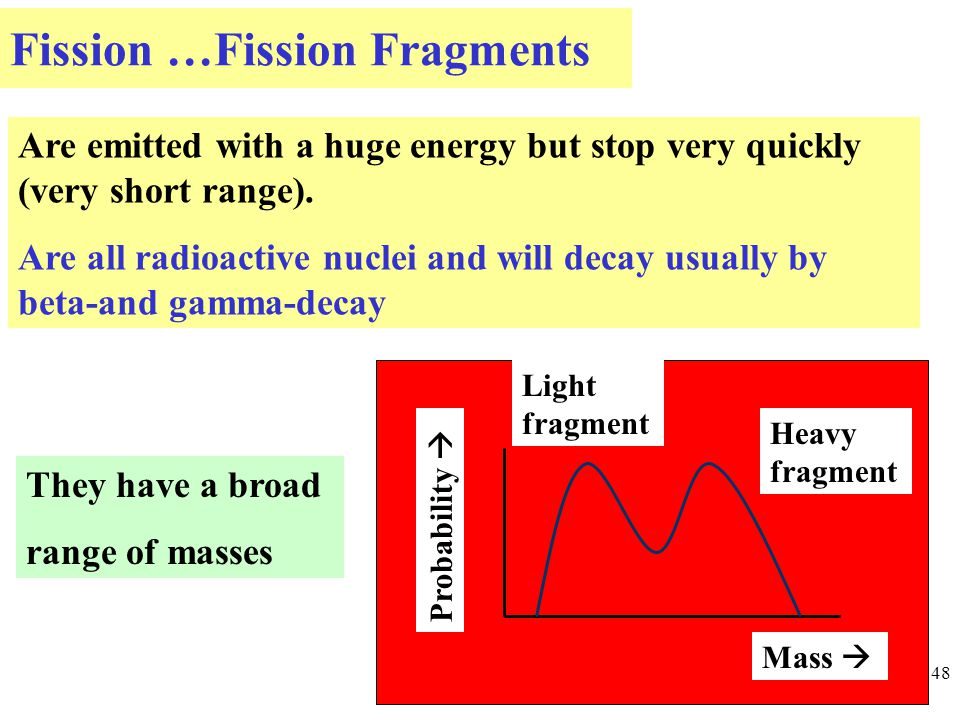 Fission …Fission Fragments 48 Are emitted with a huge energy but stop very quickly (very short range).