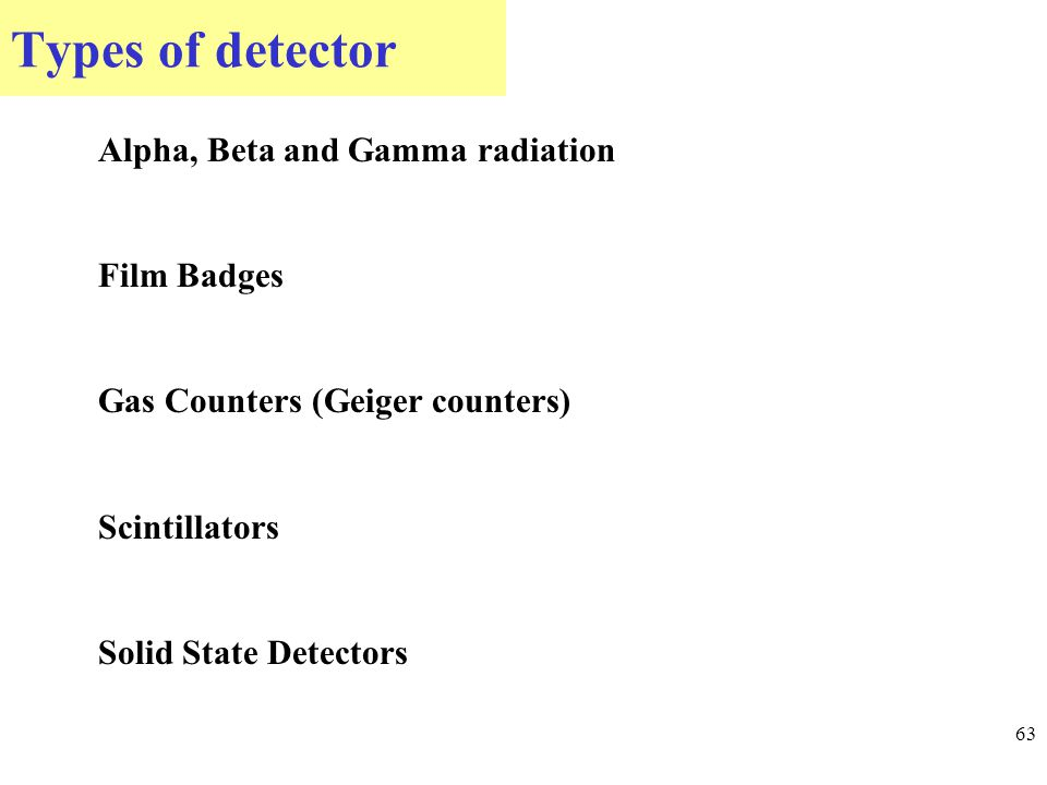 Types of detector 63 Alpha, Beta and Gamma radiation Film Badges Gas Counters (Geiger counters) Scintillators Solid State Detectors