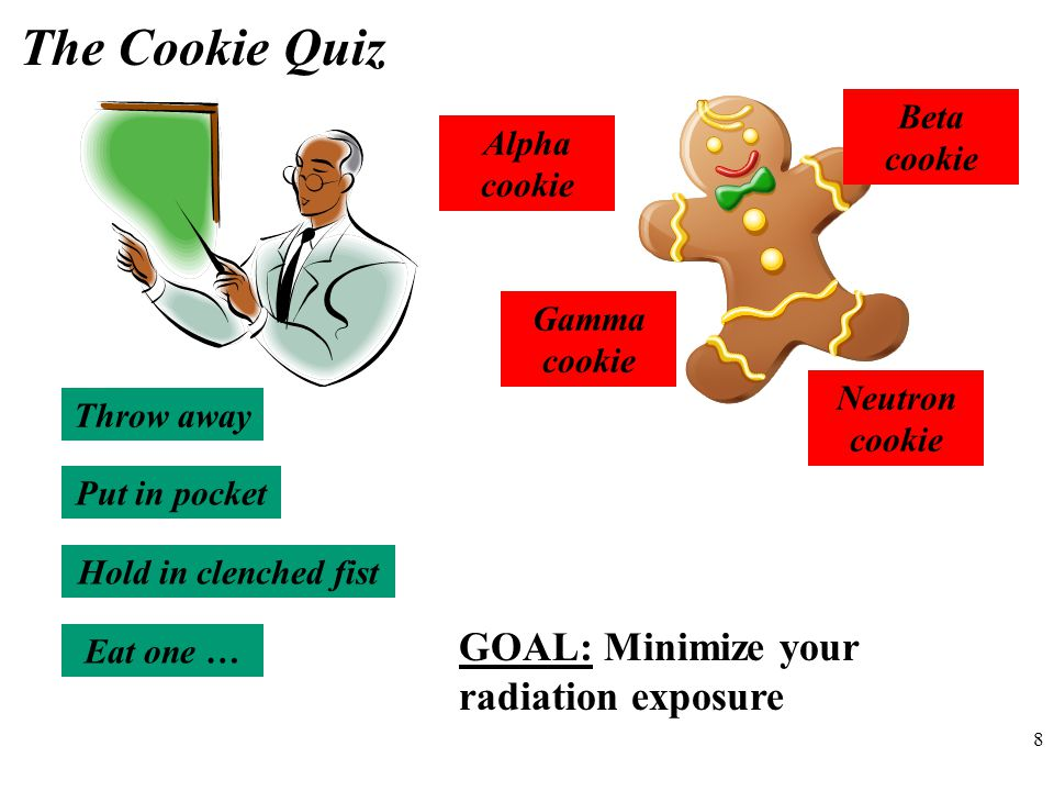 8 The Cookie Quiz Alpha cookie Beta cookie Gamma cookie Neutron cookie Throw away Put in pocket Hold in clenched fist Eat one … GOAL: Minimize your radiation exposure