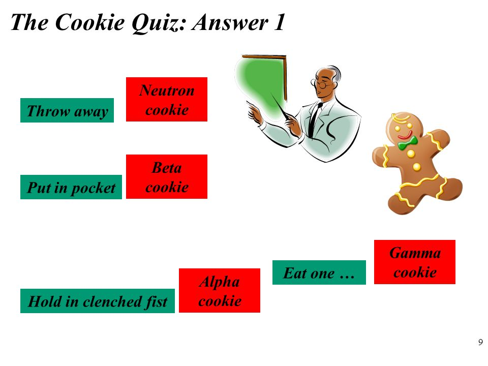 9 The Cookie Quiz: Answer 1 Alpha cookie Beta cookie Gamma cookie Neutron cookie Throw away Put in pocket Hold in clenched fist Eat one …