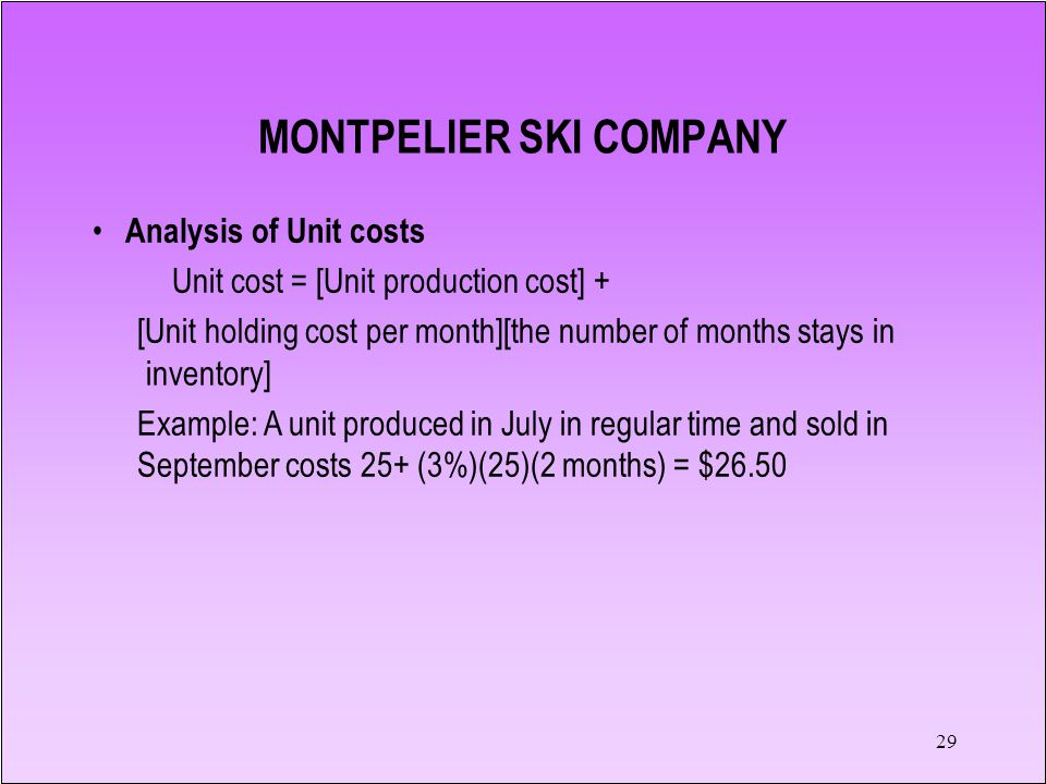 29 Analysis of Unit costs Unit cost = [Unit production cost] + [Unit holding cost per month][the number of months stays in inventory] Example: A unit