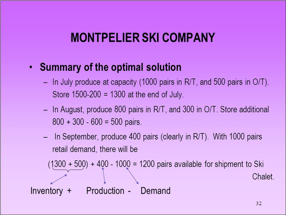 32 Summary of the optimal solution –In July produce at capacity (1000 pairs in R/T, and 500 pairs in O/T). Store 1500-200 = 1300 at the end of July. –