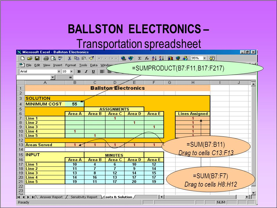 51 =SUM(B7:F7) Drag to cells H8:H12 =SUMPRODUCT(B7:F11,B17:F217) BALLSTON ELECTRONICS – Transportation spreadsheet =SUM(B7:B11) Drag to cells C13:F13