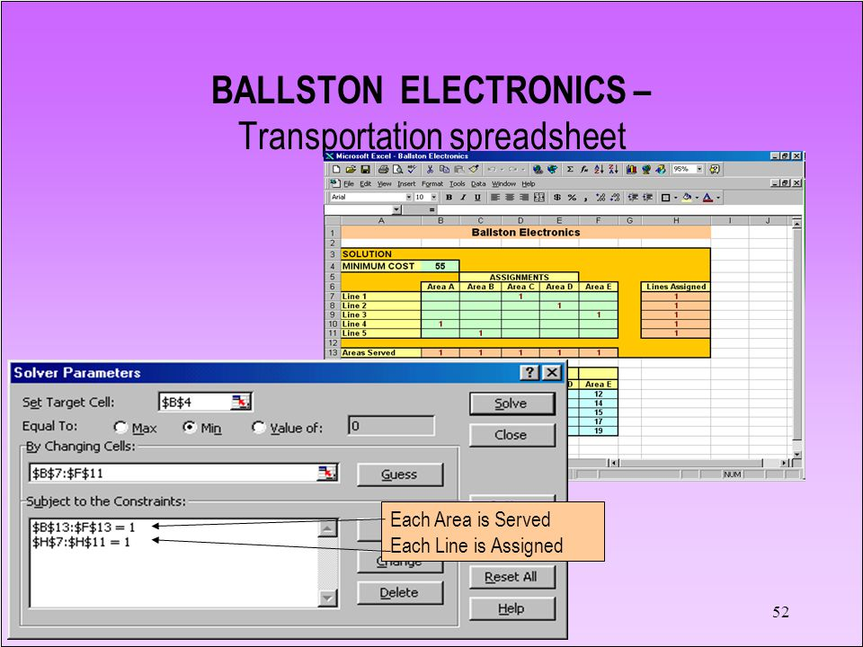 52 BALLSTON ELECTRONICS – Transportation spreadsheet Each Area is Served Each Line is Assigned