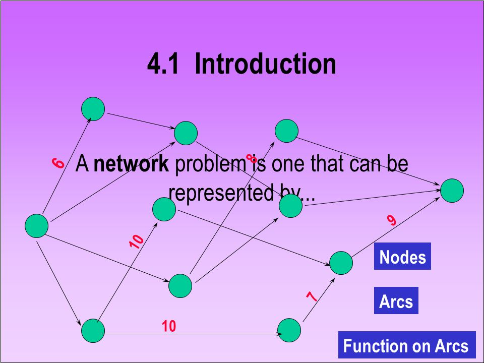 2 4.1 Introduction A network problem is one that can be represented by...