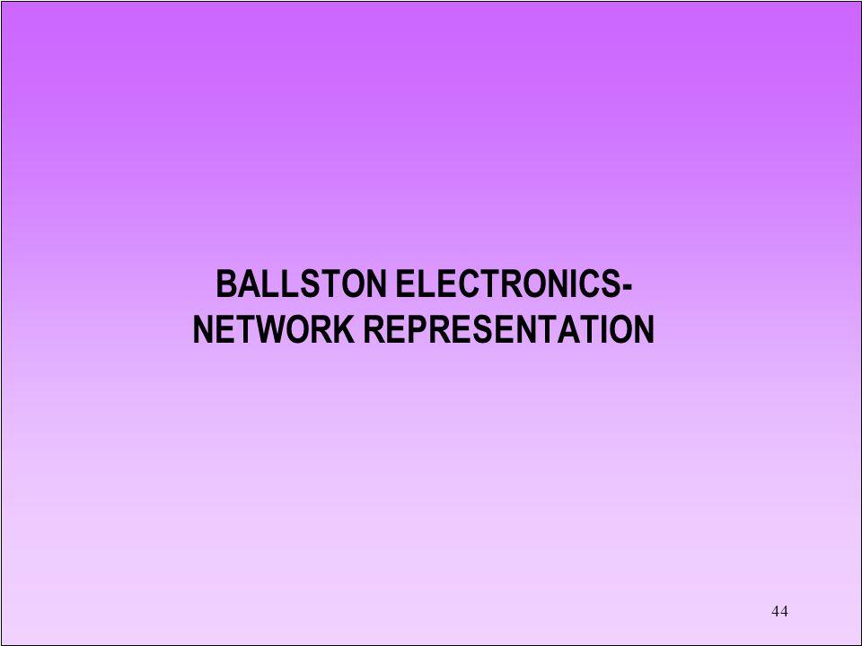 44 BALLSTON ELECTRONICS- NETWORK REPRESENTATION
