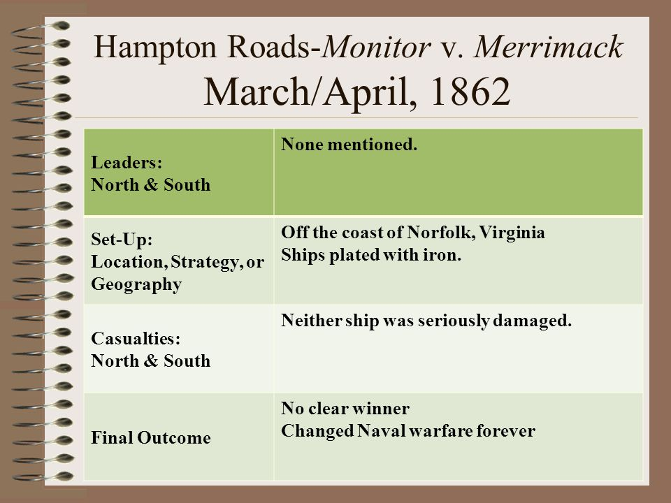Hampton Roads-Monitor v. Merrimack March/April, 1862 Leaders: North & South None mentioned. Set-Up: Location, Strategy, or Geography Off the coast of