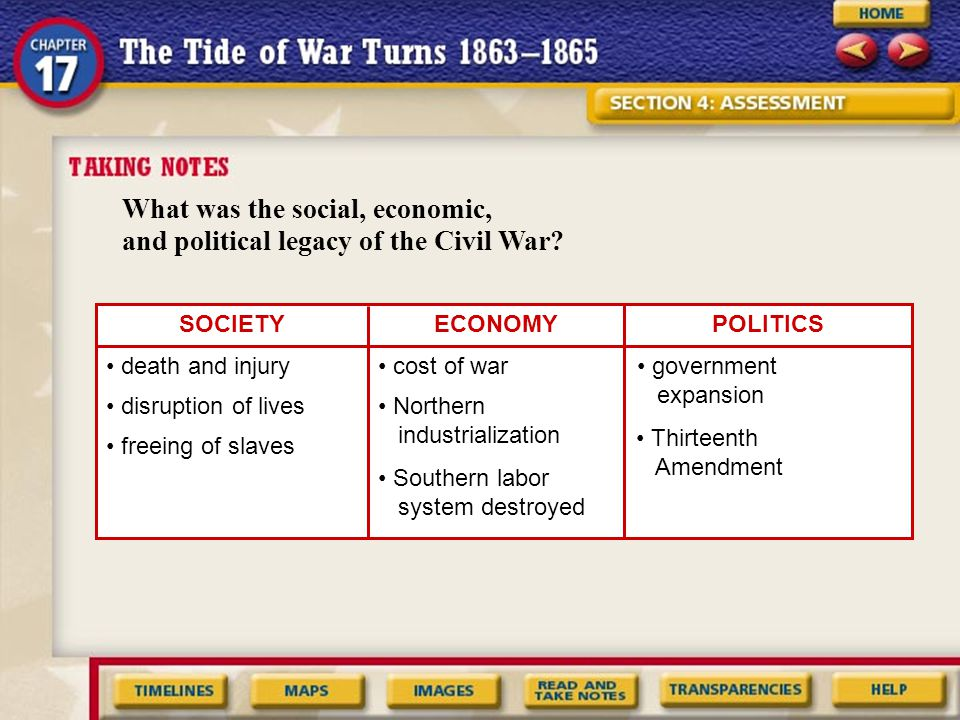 What were some of the human costs of the Civil War.