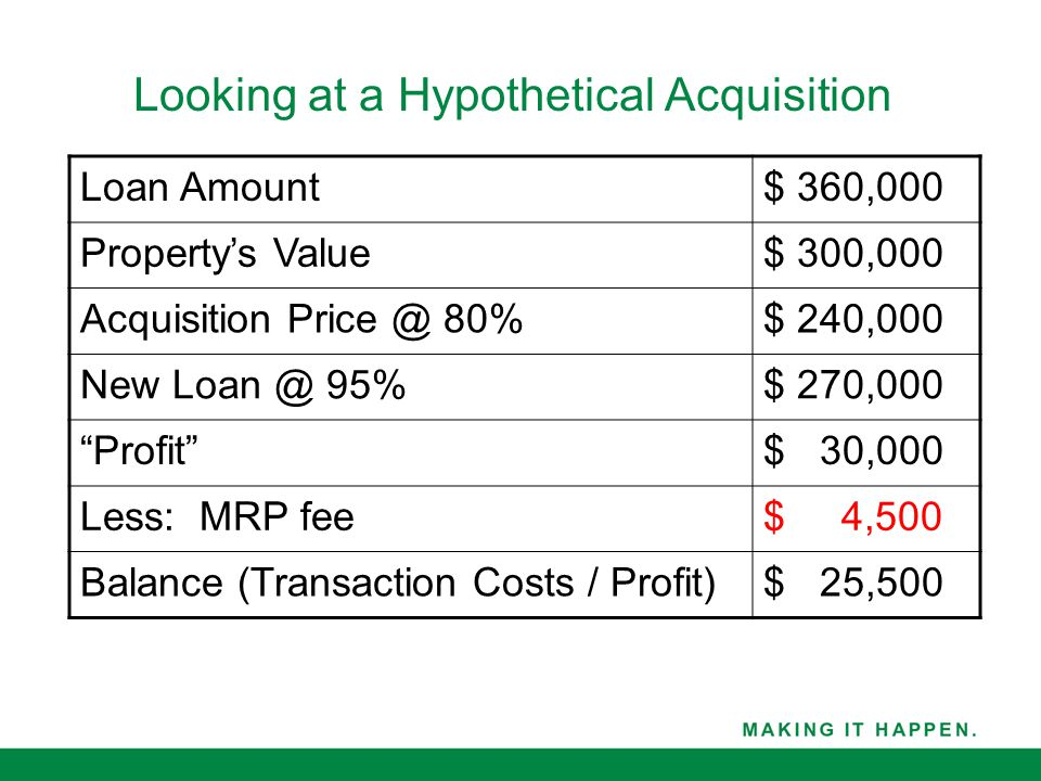 Looking at a Hypothetical Acquisition Loan Amount$ 360,000 Property's Value$ 300,000 Acquisition Price @ 80%$ 240,000 New Loan @ 95%$ 270,000 Profit $ 30,000 Less: MRP fee$ 4,500 Balance (Transaction Costs / Profit)$ 25,500