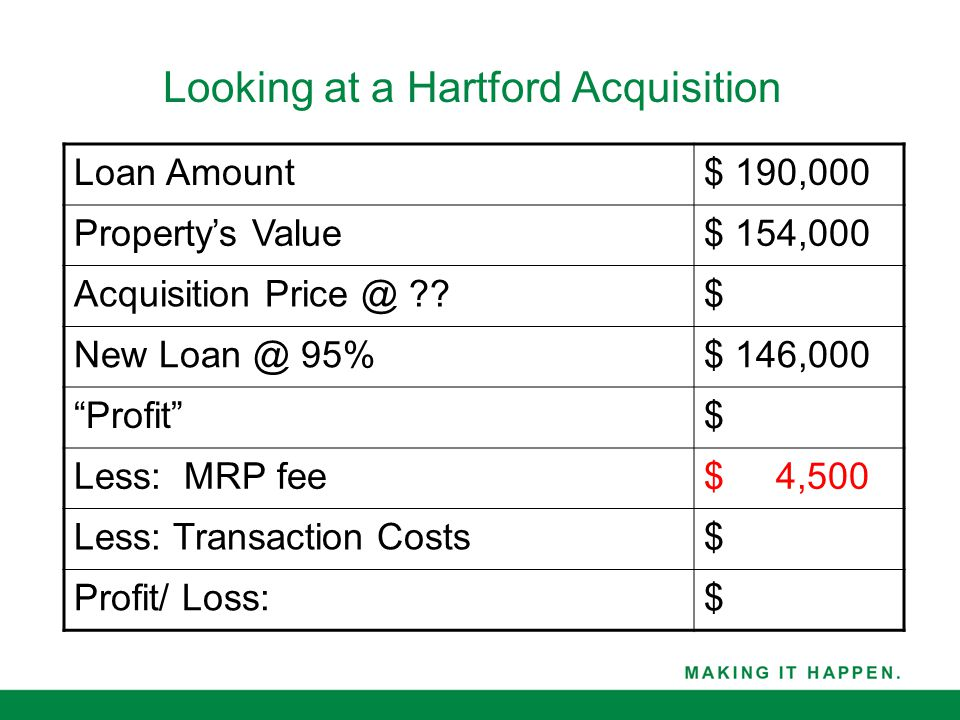 Looking at a Hartford Acquisition Loan Amount$ 190,000 Property's Value$ 154,000 Acquisition Price @ $ New Loan @ 95%$ 146,000 Profit $ Less: MRP fee$ 4,500 Less: Transaction Costs$ Profit/ Loss:$